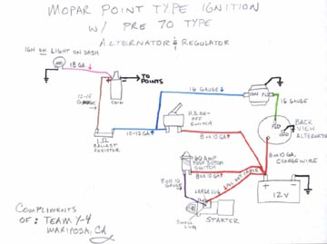 Mopar Wiring-Points